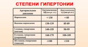 Review: Vitaminok Pharmstandard-Ufavita Maggelis B6 - Jó hazai gyógyszer!