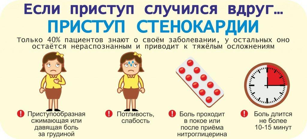 lozap plus magas vérnyomás esetén
