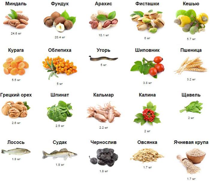 A vitaminok a prosztatitishez illeszkednek