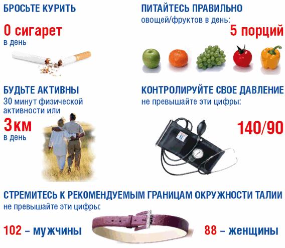 magas vérnyomás erősítő edzés